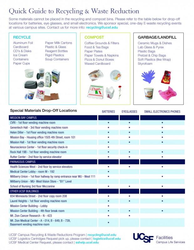 special materials 2020