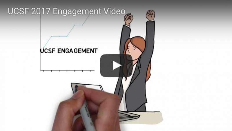 engagement_survey_pic