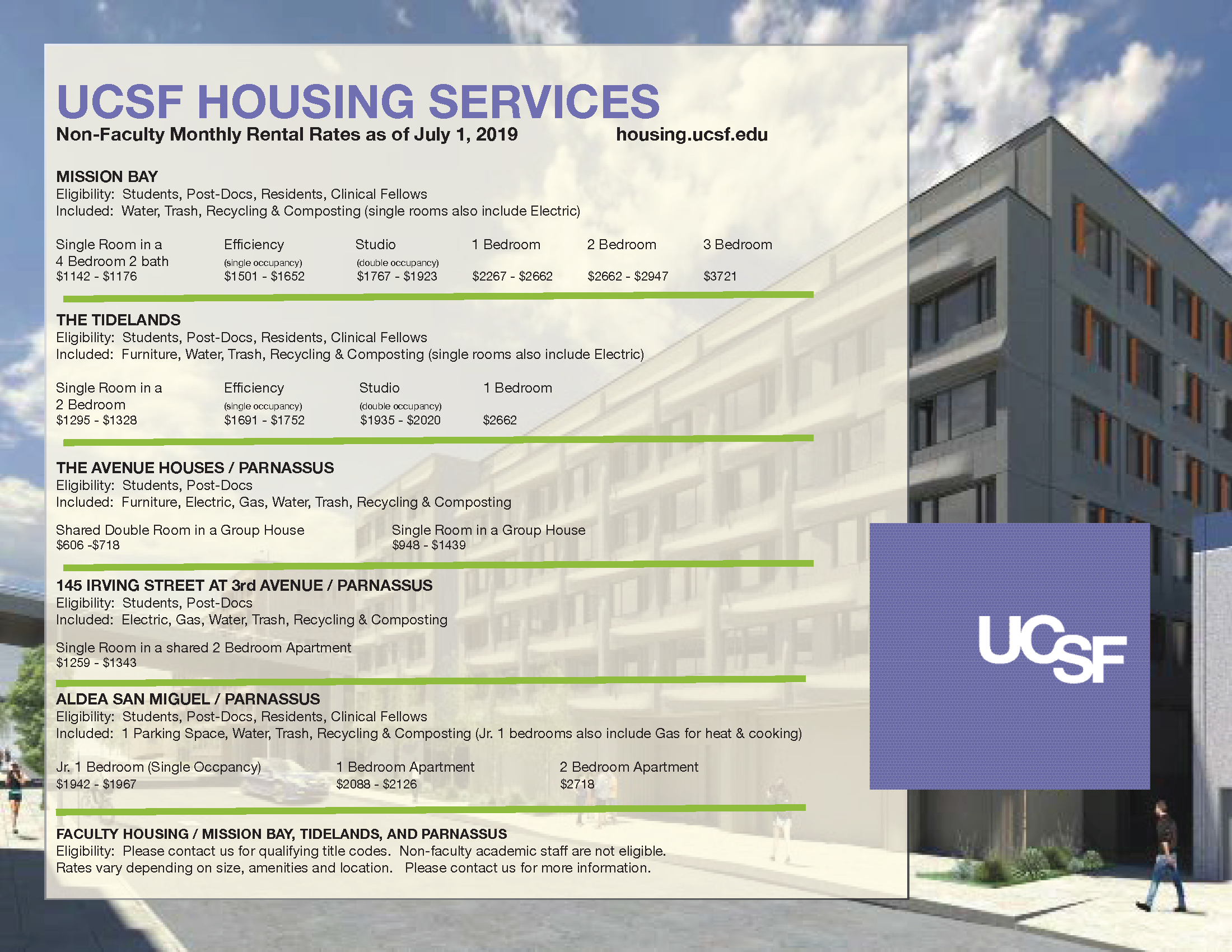 rental rates for 2019-20