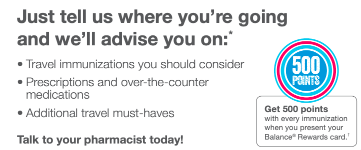 information on travel vaccinations - call the pharmacist today